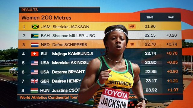 Watch: Shericka Jackson beats Shaunae Miller-Uibo in 200m, clocks 21.96s at Hungarian Athletics Grand Prix